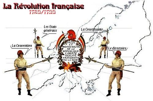 Logo for La Revolution Francaise